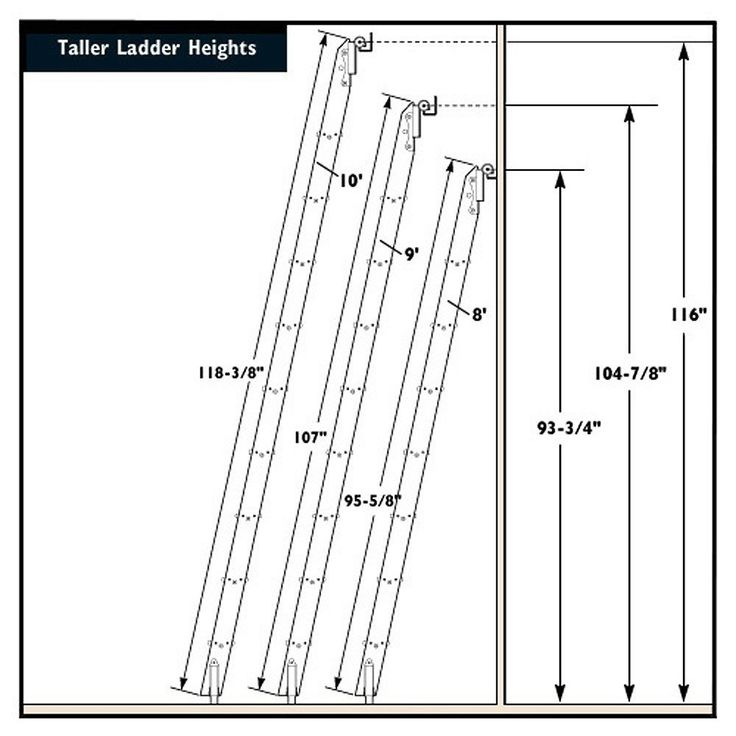 Rockler Exclusive Classic Wood Kits for Rolling Library Ladders | Rockler Woodworking and Hardware