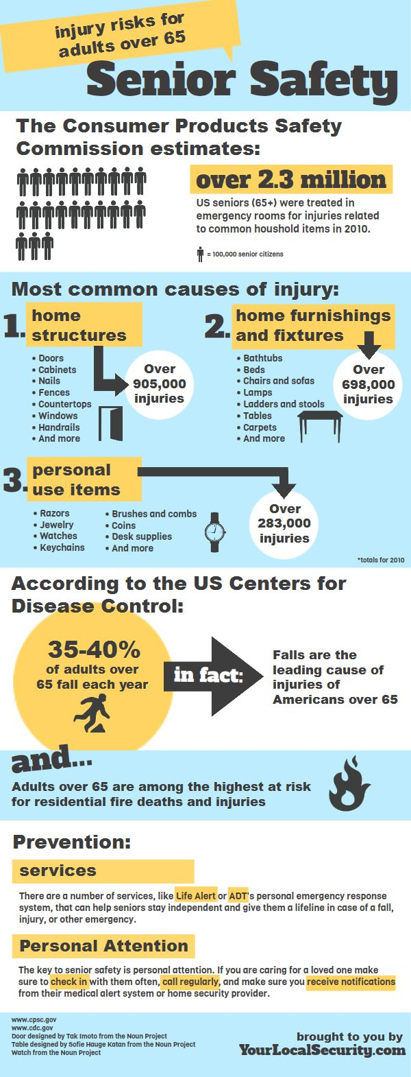 Senior Safety #infographic http://www.comfortkeepers.com/information-center/news-and-highlights/PreventingFallsinColdWeather