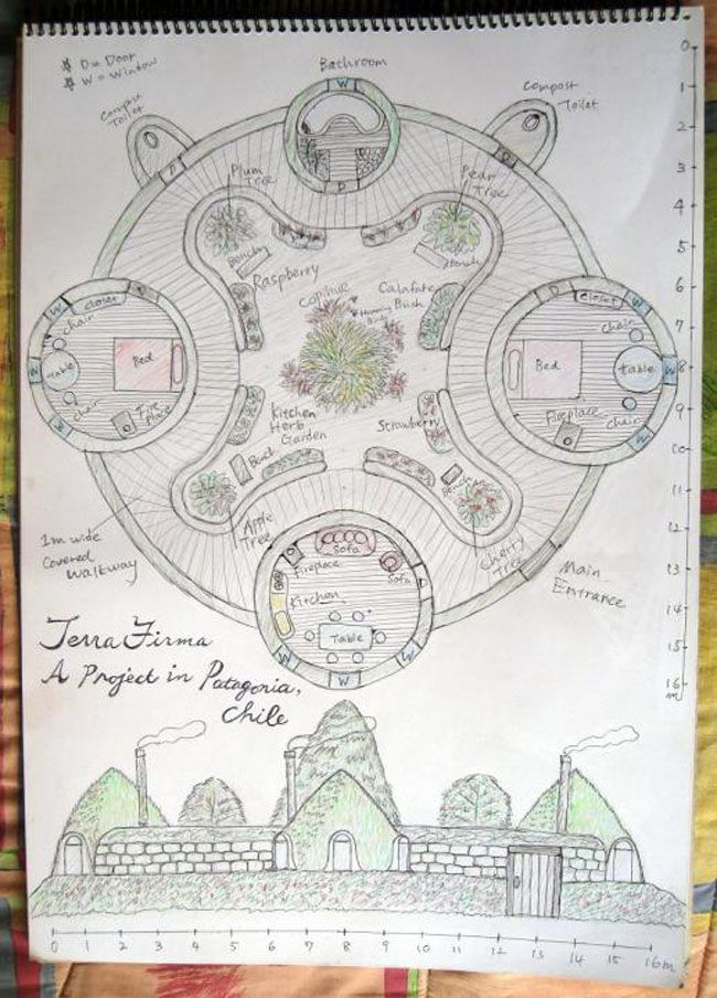 17 best images about cob dome projects on pinterest for Earthbag house plans free