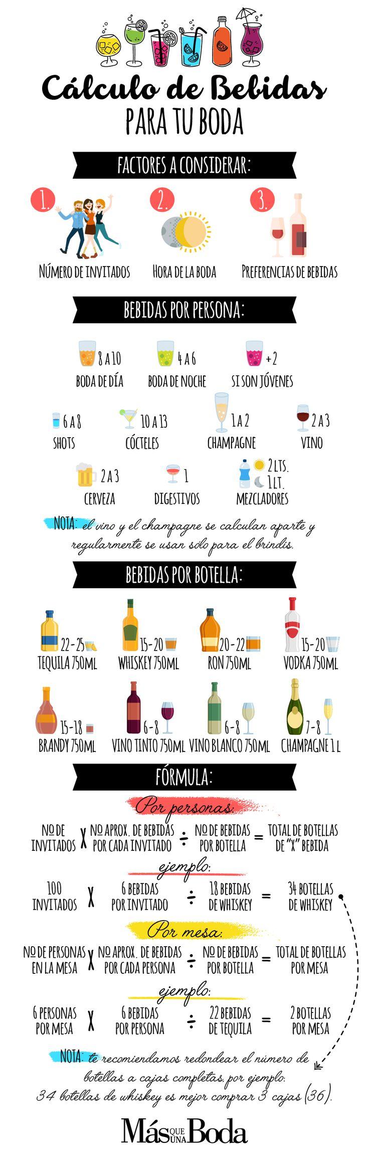 Cálculo de bebidas para tu boda #MásQ1Boda