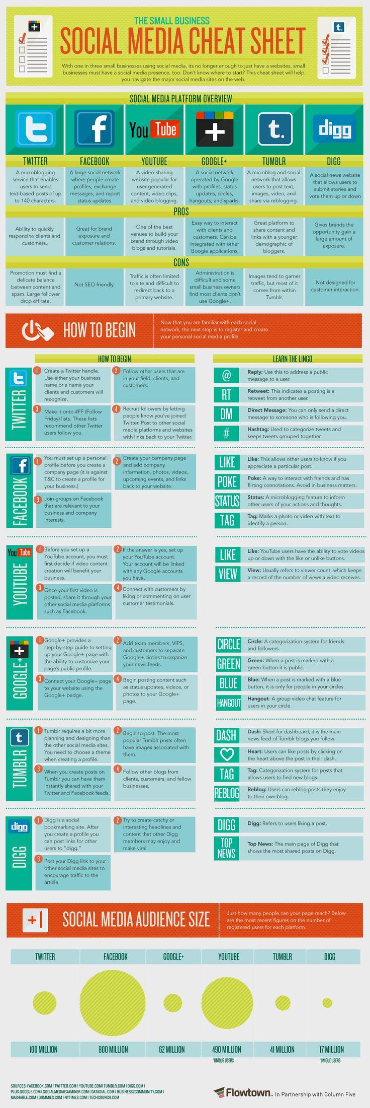 Social Media Cheat Sheet.#infographic