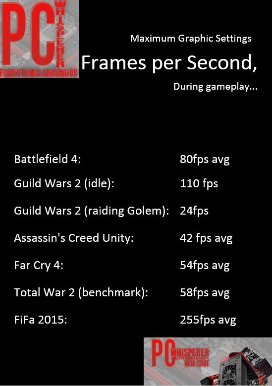 Frames per Second, during game play time!  https://www.facebook.com/PCWhisperer.gr