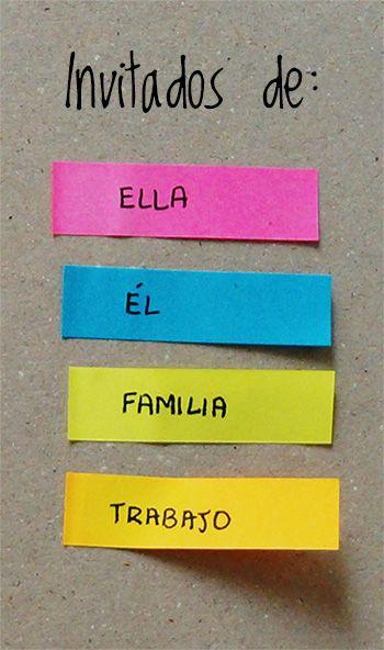 Categorizar a los invitados para su acomodo en las mesas de la boda