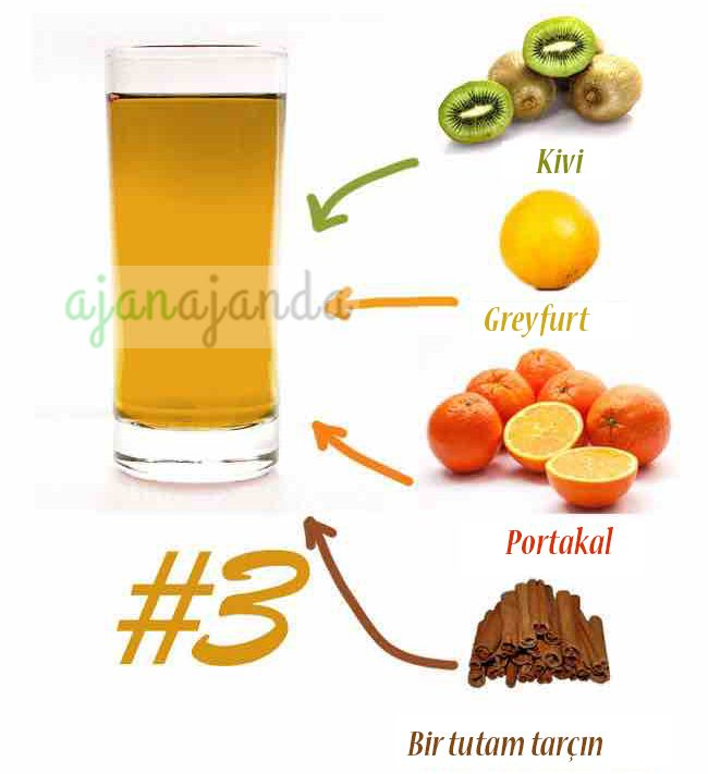 Kivi, greyfurt, portakal ve tarçını blenderdan geçirip detoks suyunuzu hazırlayabilirsiniz. 2 günde bir tüketmek kaydıyla 2 hafta devam ettiğinizde belirgin bir zayıflama ve belinizde incelme farkedeceksiniz.