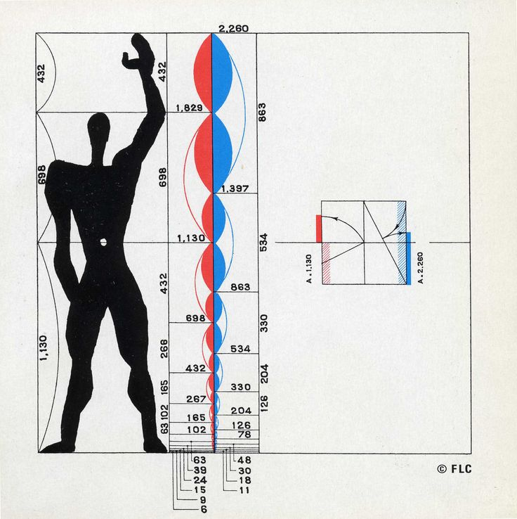 Le modulor. Blue and Red Series. Le Corbusier.