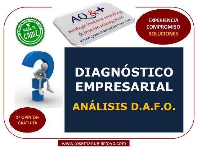 Diagnóstico Empresarial a través del Análisis DAFO