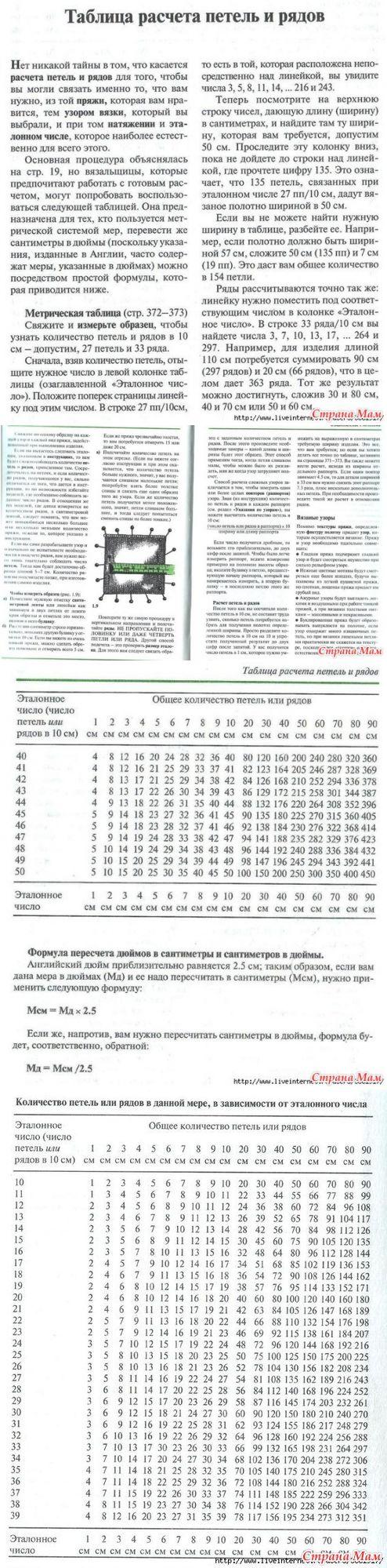 ТАБЛИЦА РАСЧЕТА ПЕТЕЛЬ И РЯДОВ - Страна Мам