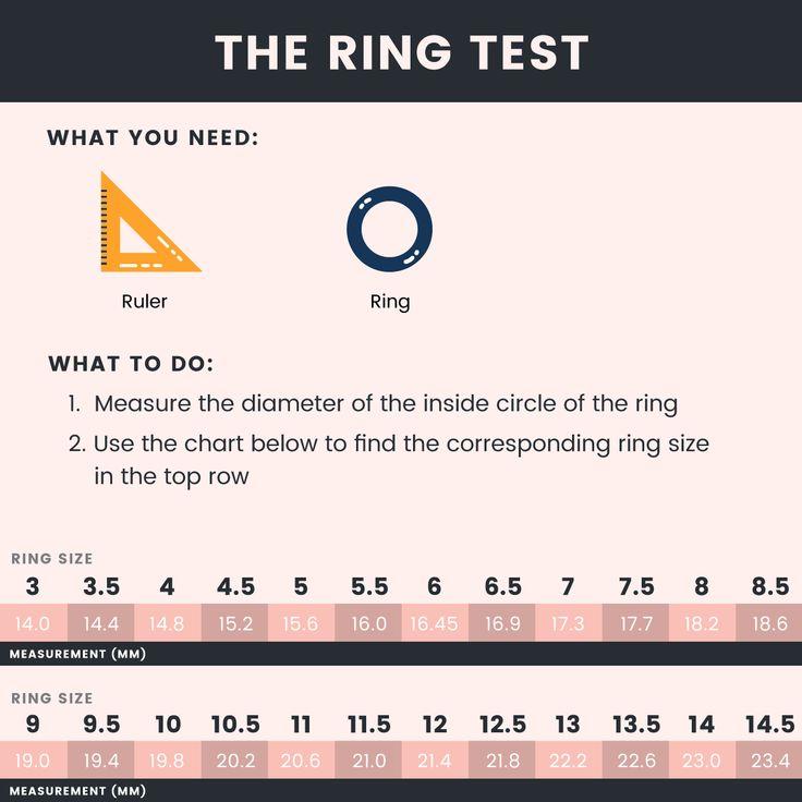Best 25+ Ring Sizes Ideas On Pinterest