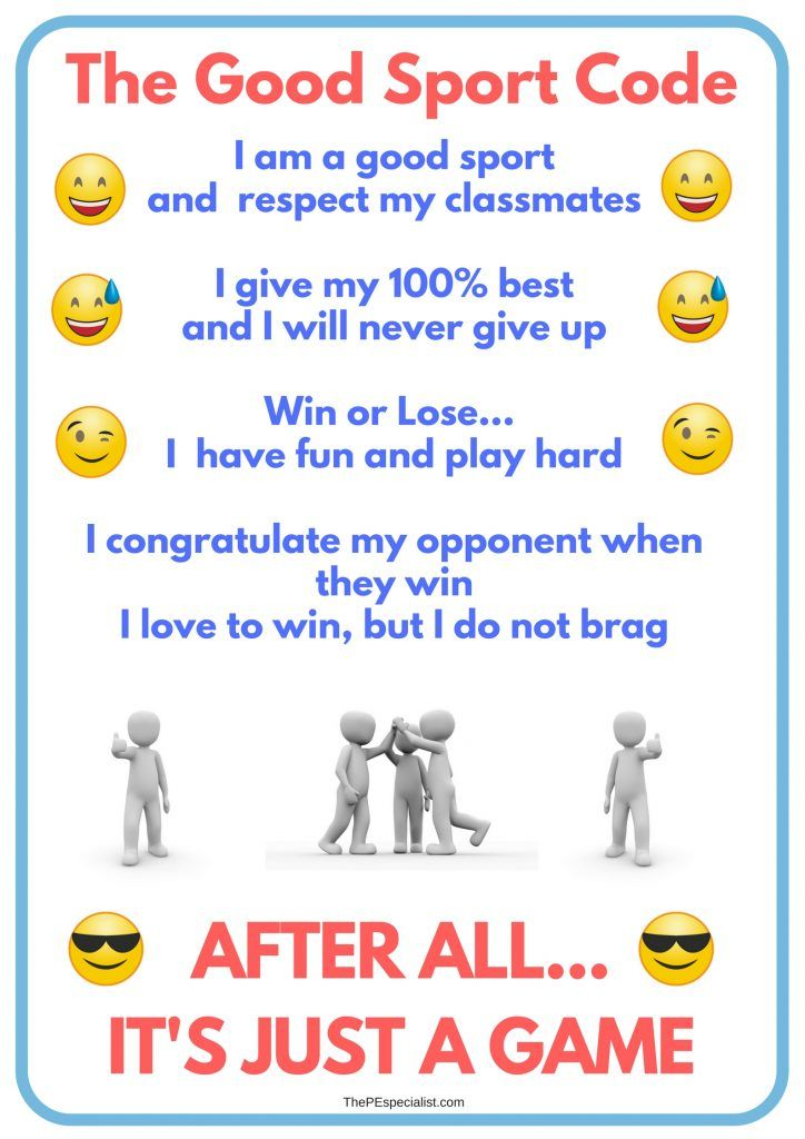 PE Poster Tour: What's on my Gym Walls – Visuals for Physical Education Clas…