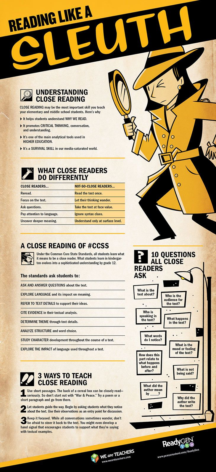 A Beautiful Classroom Poster on Close Reading ~ Educational Technology and Mobile Learning