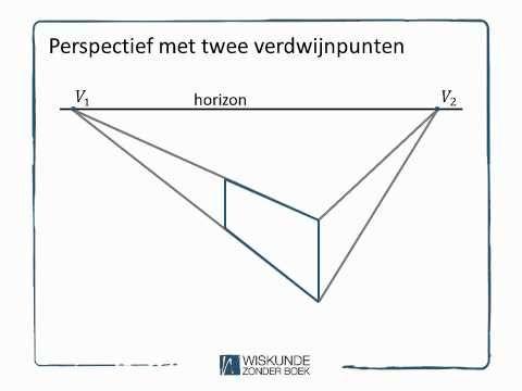 M2 Perspectief met twee verdwijnpunten (1 minuut)