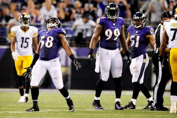 Wild card Round Baltimore Ravens vs. Steelers at Heinz Field, Pittsburgh. Saturday 3rd http://www.eog.com/nfl/wild-card-round-baltimore-ravens-vs-steelers-heinz-field-pittsburgh-saturday-3rd/