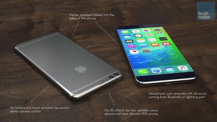Rumors, Release date, Concept, Design for iPhone 7 Plus 2016 ~ News Trend Smartphone