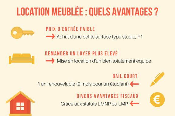 Les infographies de lu0027immobilier Rendement Locatif Infographie