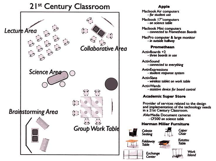 21st Century Classroom Design Ideas ~ Best st century classroom ideas that you will like