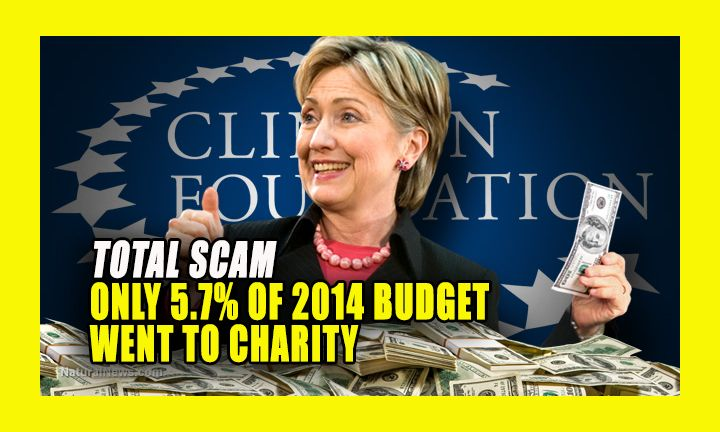 "Just 5.7 percent of the Clinton Foundation's massive 2014 budget actually went to charitable grants, according to the tax-exempt organization's IRS filings. The rest went to salaries and employee benefits, fundraising and ""other expenses."" The Clinton Foundation spent a hair under $91.3 million in 2014, the organization's IRS filings show. But less than $5.2 million of that went to charitable grants. That number pales in comparison to the $34.8 million the foundation spent on salaries…"
