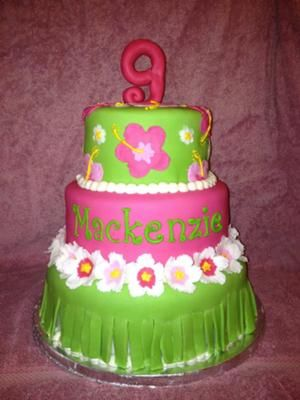 Luau Birthday Party Ideas Luau Birthday party ideas and Birthdays