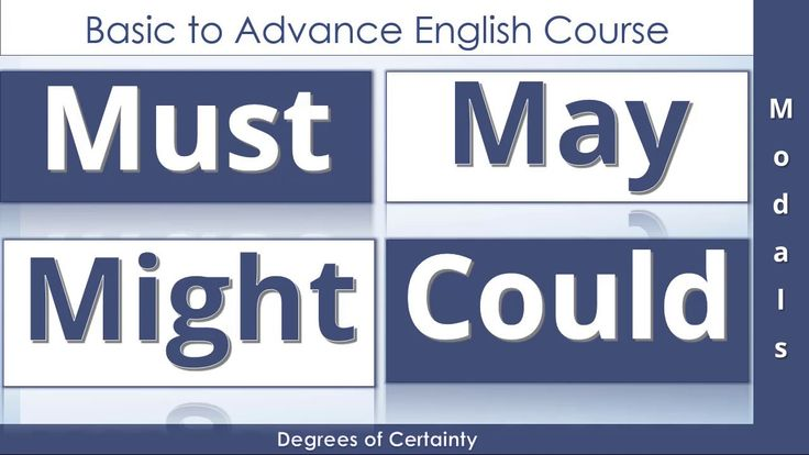 Modal Verbs Certainty About The Past Improving English Learn