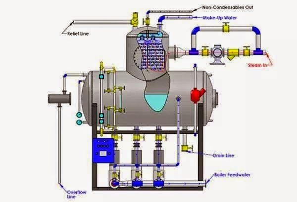 REFRIGERATION AND AIR CONDITIONING Relay & Capacitor Assemblies Pump Down Systems