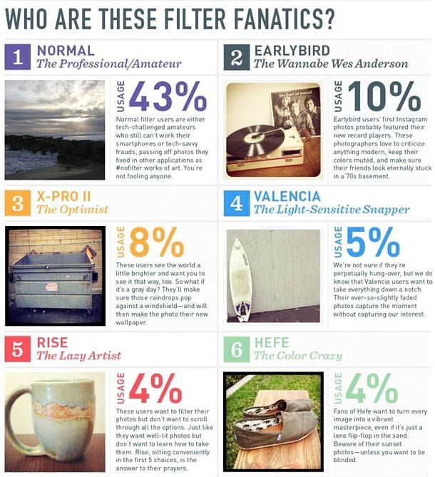 http://www.socialmediatoday.com/marketing/sarah-snow/2015-09-08/instagram-filters-reveal-your-personality-infographic?utm_content=buffer41403