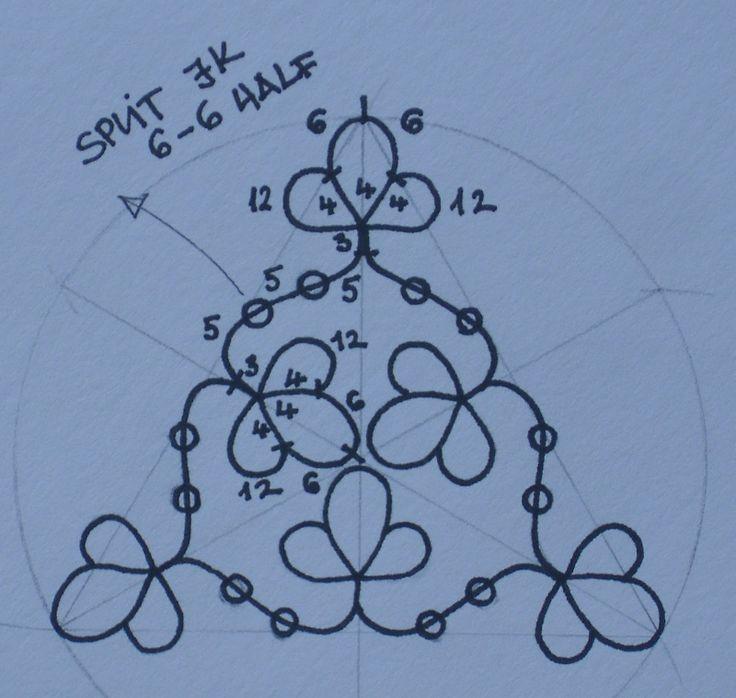 3 corner motif pattern