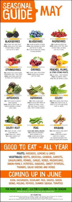 May Seasonal Produce Chart: 12 fruits & vegetables to eat this month - perfect farmers market guide - how to pick and store produce. Plus spring recipes so you know what to eat in May. The recipes for May use ingredients that are all in season and available this month. via @AskTheFoodGeek