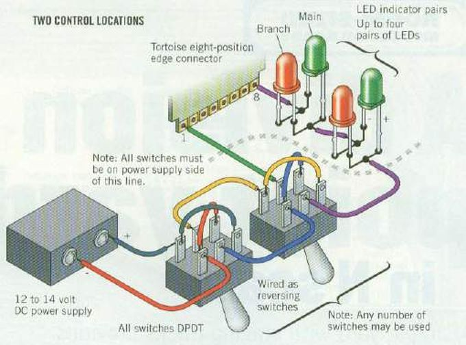 wiring leds train layouts wiring leds for car #7