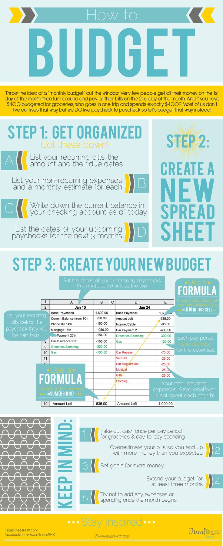How to Budget - An Infographic - Step by step guide to budgeting