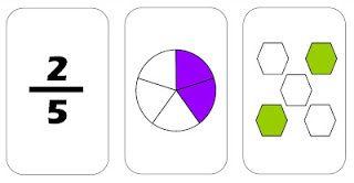 breuken kaarten - spel. Zoek de trio's die hetzelfde zijn/ evenveel zijn.