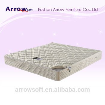 US $30 - 300 / Piece Malaysia natural latex waterproof mattress feeling mattress manufacturer from china
