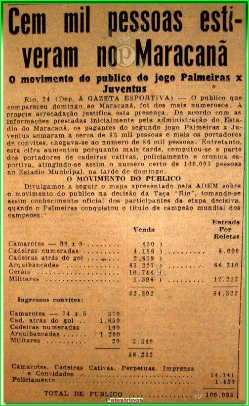 Público e renda da final do Mundial de 1951.