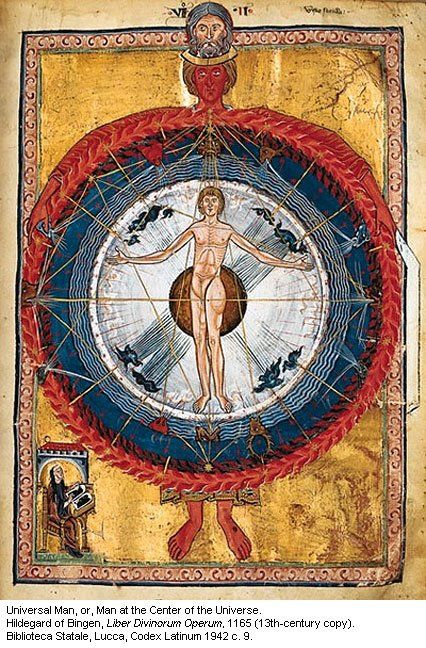 Man at the centre of the Universe by Hildegard of Bingen ca 1165