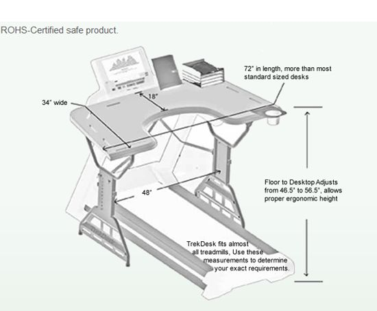 Finding a Cheap Treadmill Desk - Personal Blog of Justin Germino