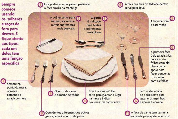 Como arrumar uma mesa de jantar.
