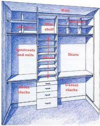 closets for men - Google Search
