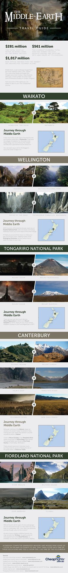 The Middle-Earth Travel Guide (viaNeoMam Infographic Studios, h/t Cheapflights.com.auand GalleyCat)