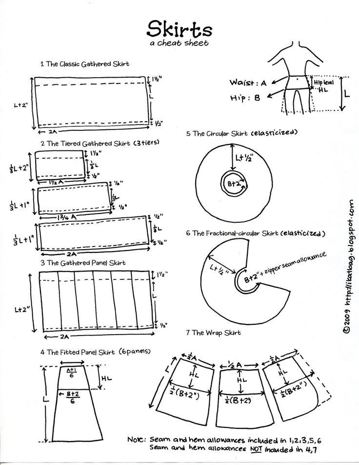 Skirts cheat sheet