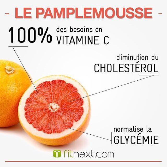 [FIT'ALIMENT]  Riche en vitamine C (un fruit = 100% des AJR) il stimulera votre système immunitaire. De plus, ses fibres (pectines) luttent contre le cholésterol. Il nettoie et chasse les accumulations de cholestérol dans les artères grâce à l'acide galacturonique. Un super aliment qui vous veut du bien