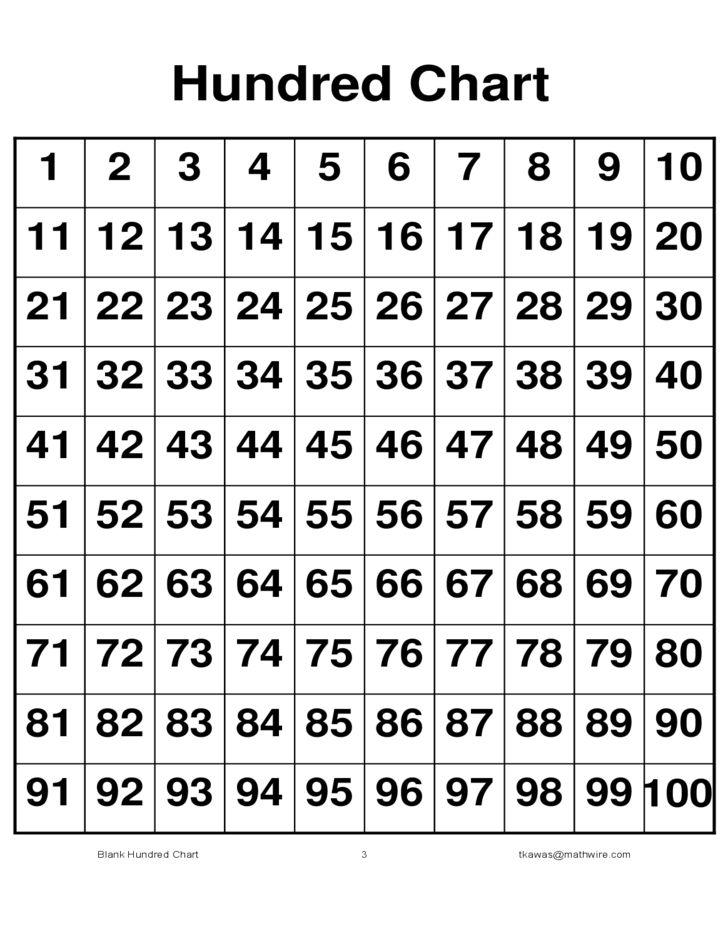 Blank hundred chart 2 pinterest chart math