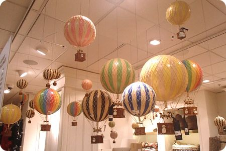 Bildresultat för luftballong barnrum