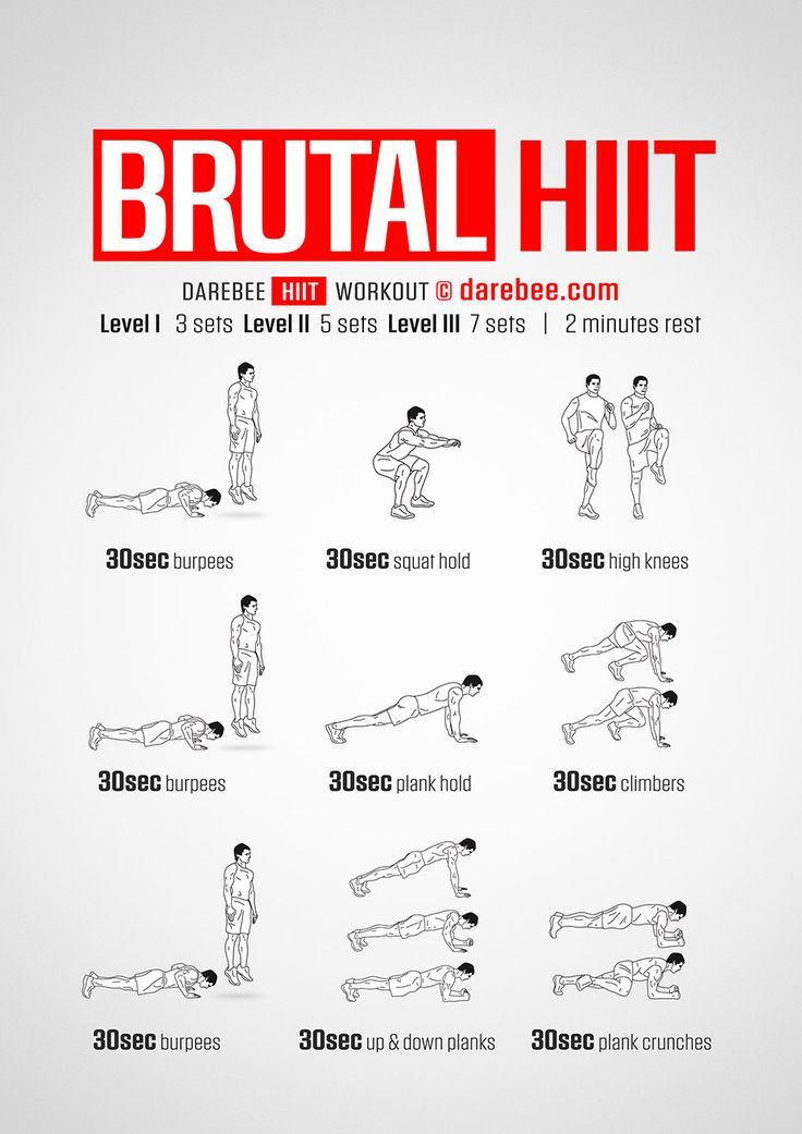 Pin On Ultimate Hiit Workout