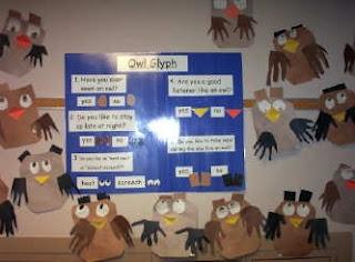 This is adorable!: Teaching Idea, Classroom Idea, Fall Kindergarten, Kindergarten Math, Owl Glyphs, Fall Classroom, Kindergarten Fall, Fall Idea, Kindergarten Blog