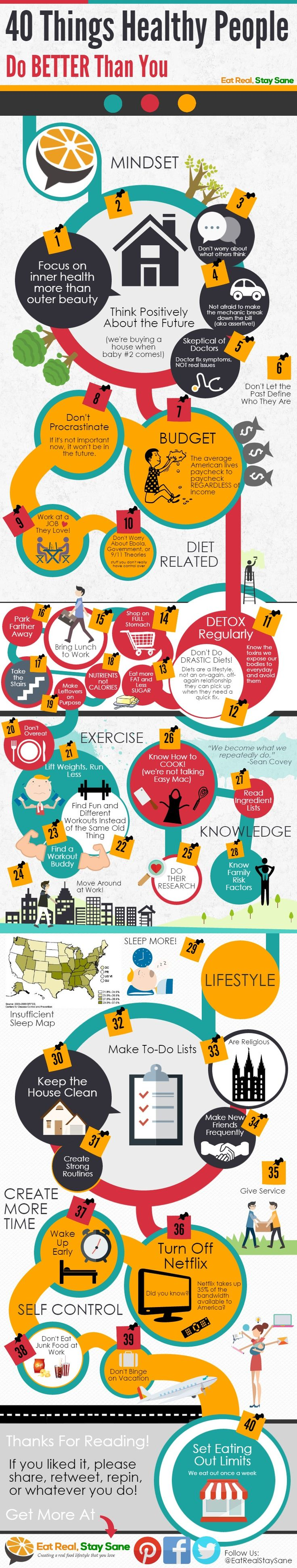 Here's a handy checklist of the habits that healthy people have. How many do you already do? How many will you start doing? @eatrealstaysane