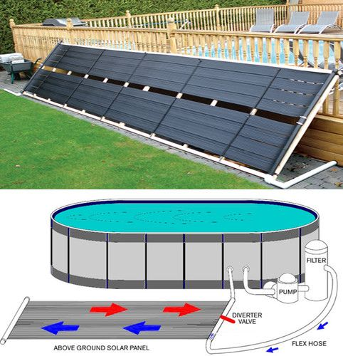 Above Ground Pool Solar Panel Pool Heater 40