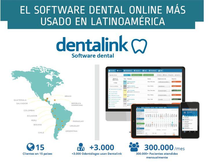 www.dentalink.cl