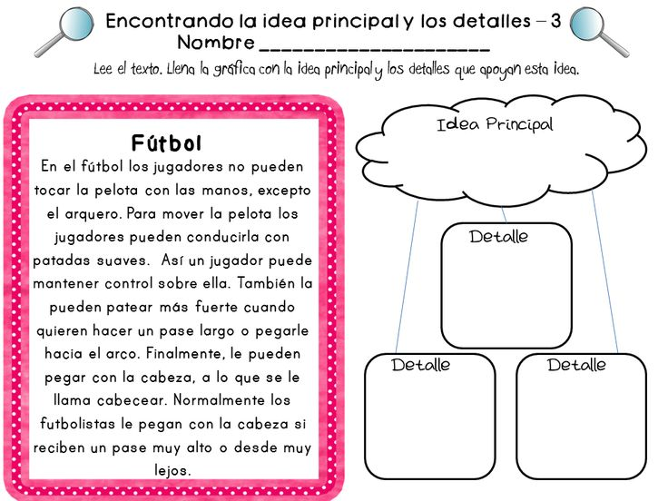 117 best images about Spanish 1, Chapter 5 on Pinterest | Spanish ...