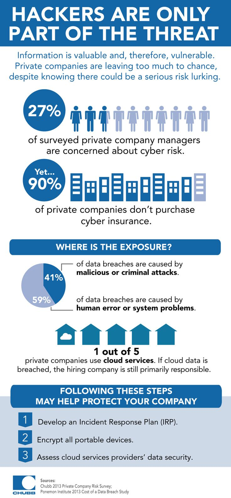 Best Protecting Your Home Images On   Infographic