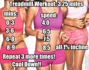 definitely trying this at the gym - O x gym fitness treadmill