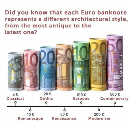 And this is why euros are better than dollars