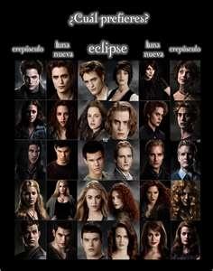Crepusculo, Luna Nueva o Eclipse: Books Worth, Movie, Twilightadicct Blog, Saga Crepusculo, Luna Nueva